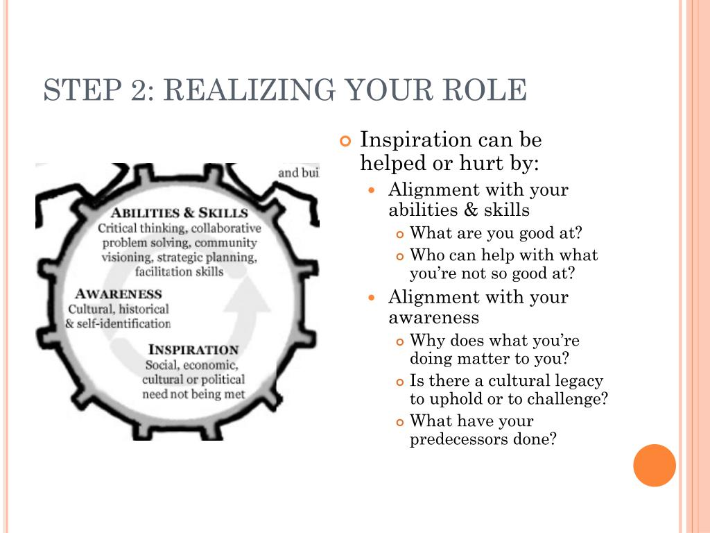 STEP 2: REALIZING YOUR ROLE