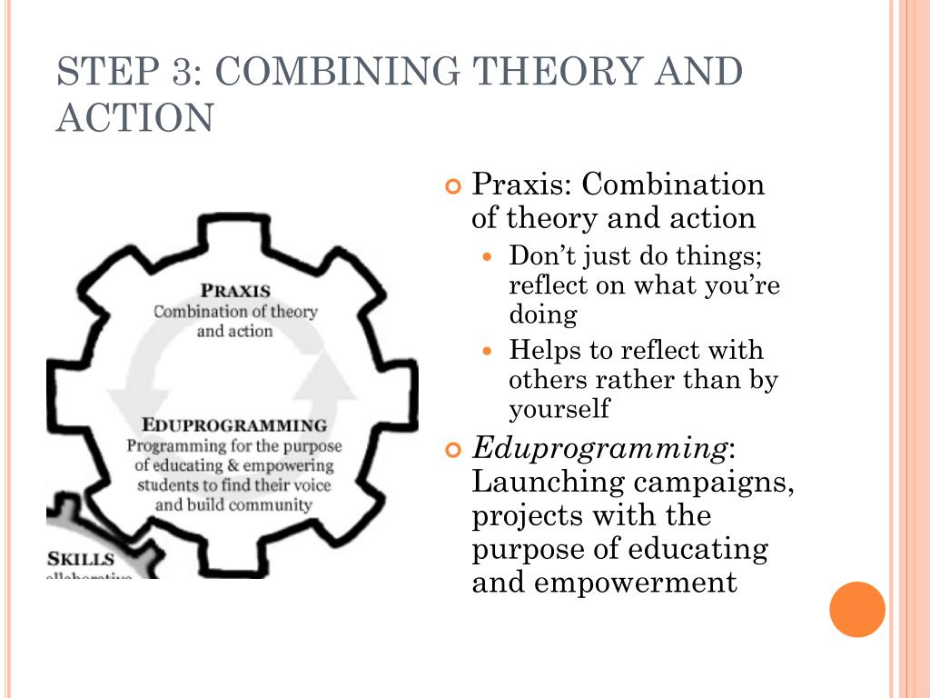 STEP 3: COMBINING THEORY AND ACTION