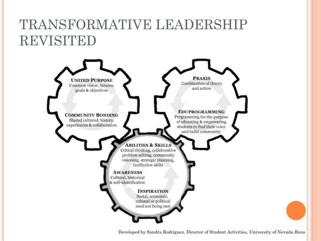 TRANSFORMATIVE LEADERSHIP REVISITED