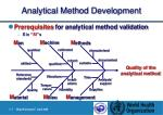 analytical method development10