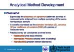 analytical method development17