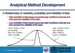 analytical method development20