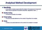 analytical method development28