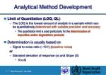 analytical method development33
