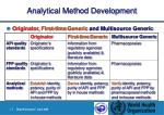 analytical method development4