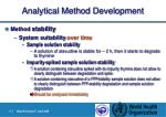 analytical method development46