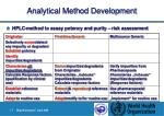 analytical method development5