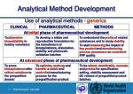 analytical method development9