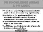 pm knowledge areas pm logic