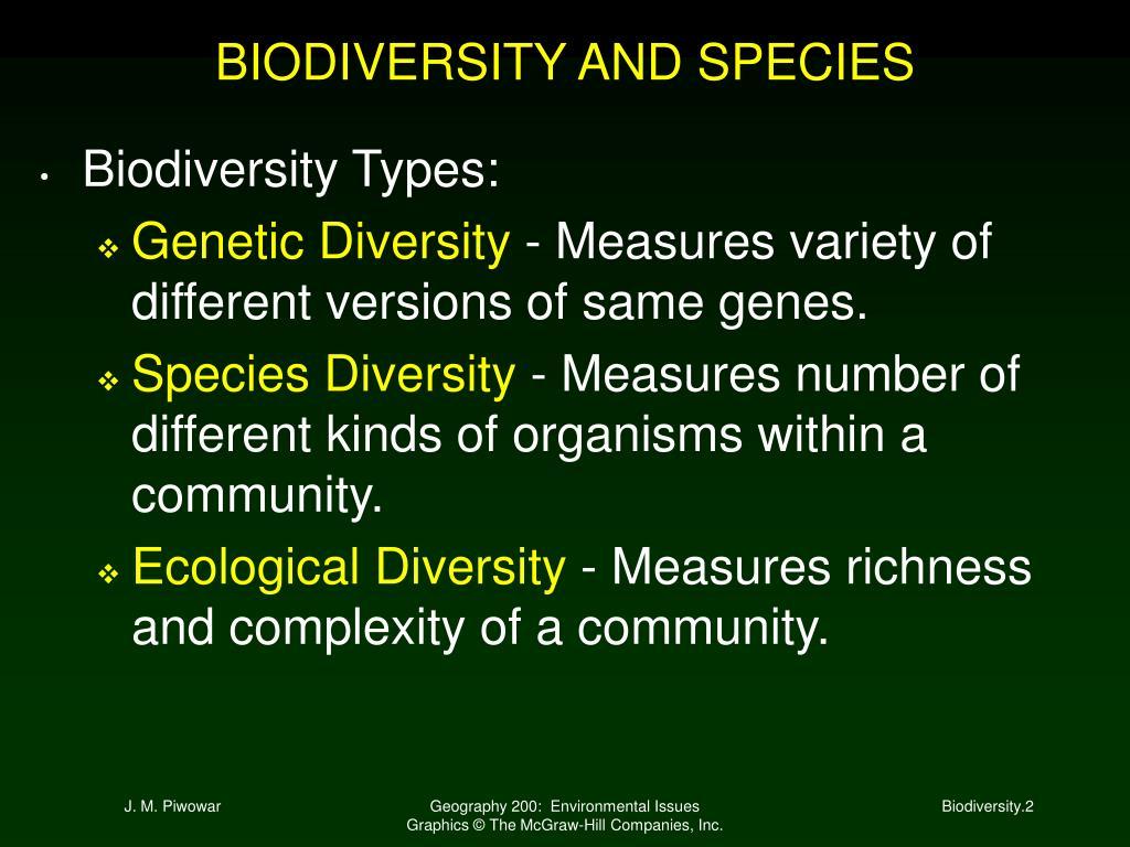 BIODIVERSITY AND SPECIES