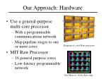 our approach hardware