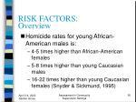 risk factors overview50