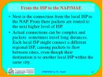 from the isp to the nap mae61