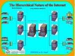 the hierarchical nature of the internet