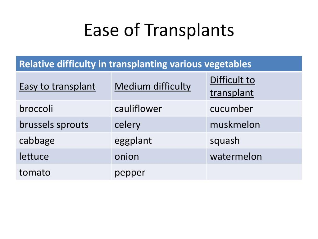 Ease of Transplants