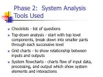 phase 2 system analysis tools used