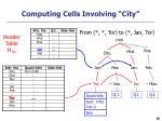 computing cells involving city