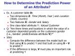 how to determine the prediction power of an attribute