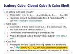 iceberg cube closed cube cube shell