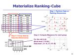 materialize ranking cube