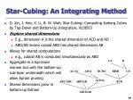 star cubing an integrating method
