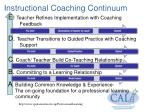 instructional coaching continuum