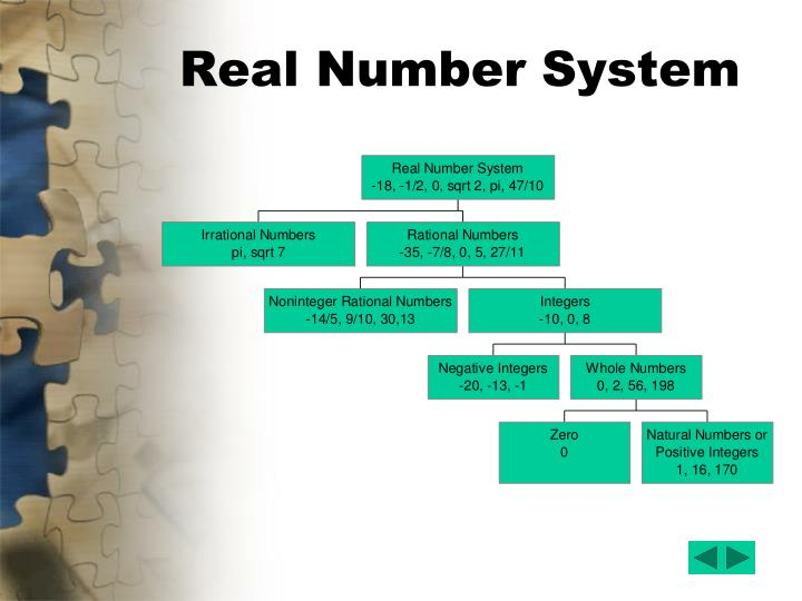 real number system n.