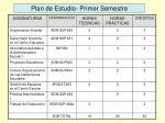 plan de estudio primer semestre