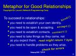 metaphor for good relationships copyright dr laura s network programming corp