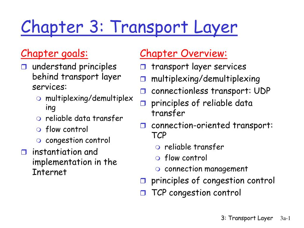 chapter 3 transport layer l.