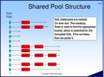 shared pool structure