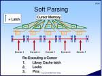 soft parsing