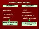invasores del cuerpo