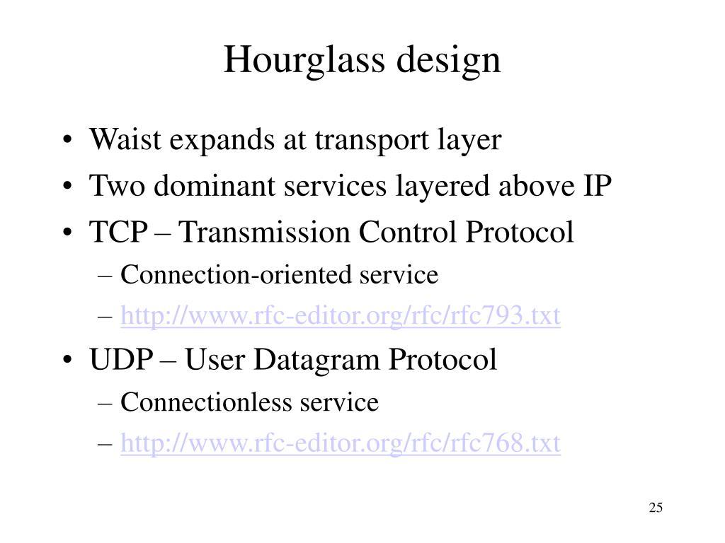 Hourglass design