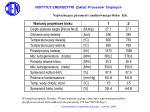 instytut energetyki zak ad proces w cieplnych8