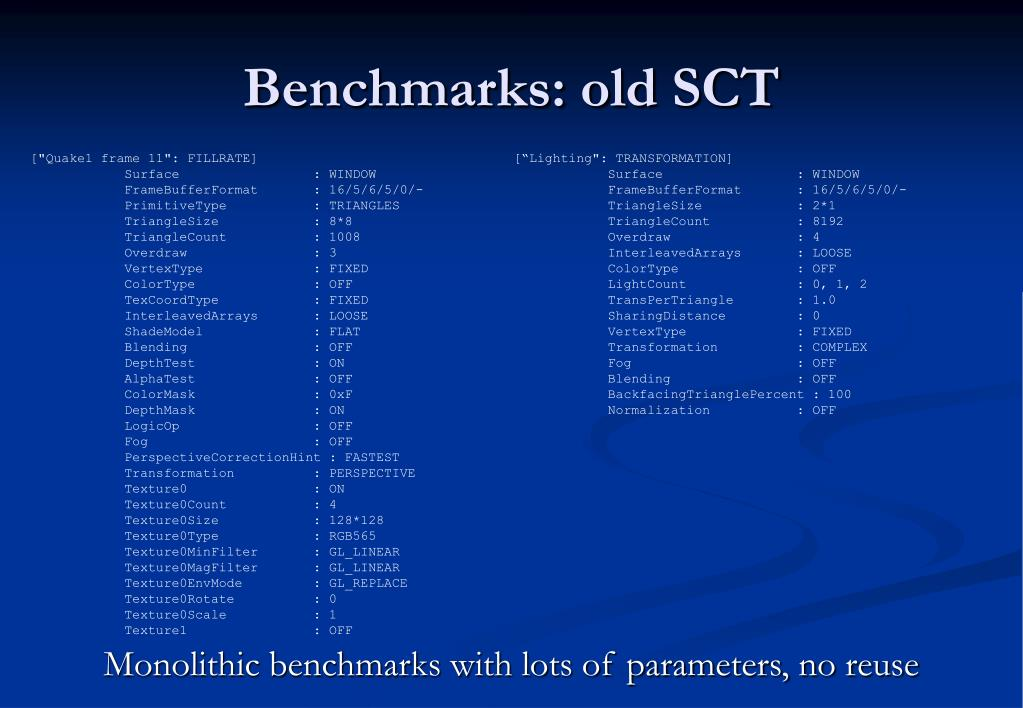 Benchmarks: old SCT