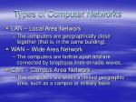 types of computer networks