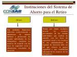 instituciones del sistema de ahorro para el retiro