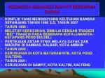indonesia menangis rakyat berdarah darah