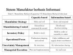 sistem manufaktur berbasis informasi43