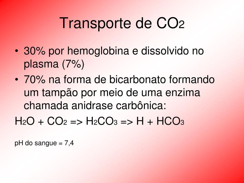 Transporte de CO
