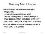 germany solar initiative64