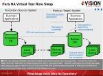 i tera ha virtual test role swap