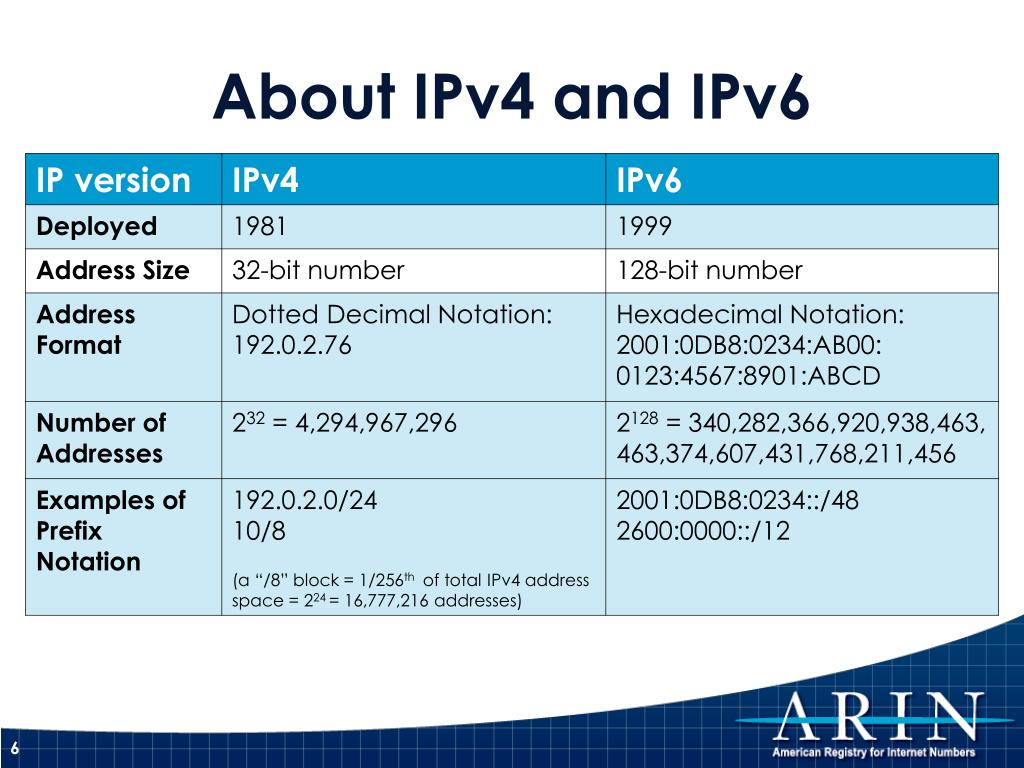 About IPv4 and IPv6