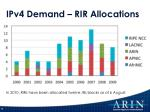 ipv4 demand rir allocations