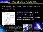 les lasers azote n 2
