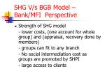 shg v s bgb model bank mfi perspective