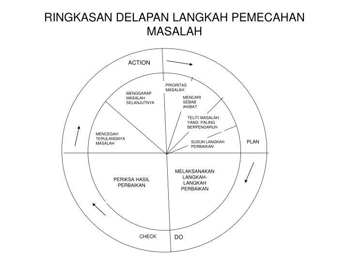 Ppt diagram sebab akibat diagram tulang ikan powerpoint action prioritas masalah menggarap masalah selanjutnya mencari sebab akibat ccuart Gallery