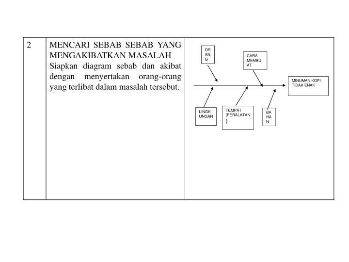 Ppt diagram sebab akibat diagram tulang ikan powerpoint orang ccuart Gallery