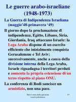 le guerre arabo israeliane 1948 1973
